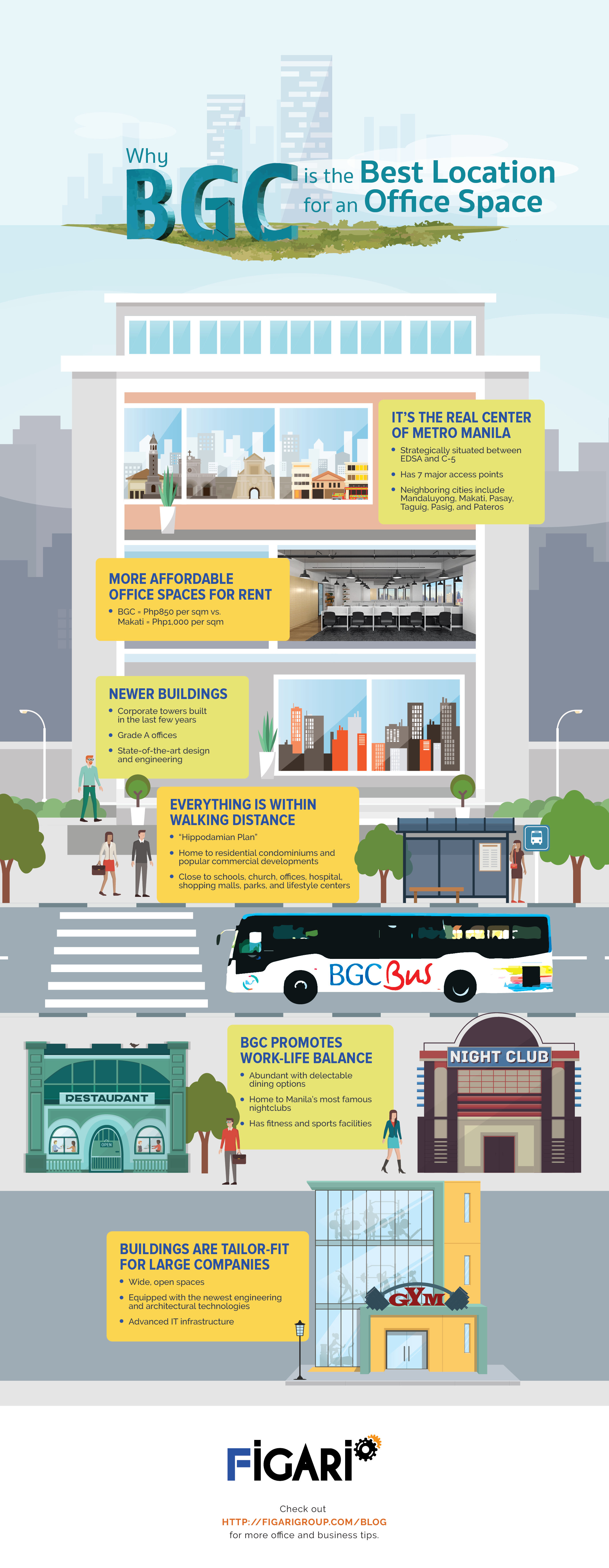 Why BGC is the Best Location for an Office Space - Infographic