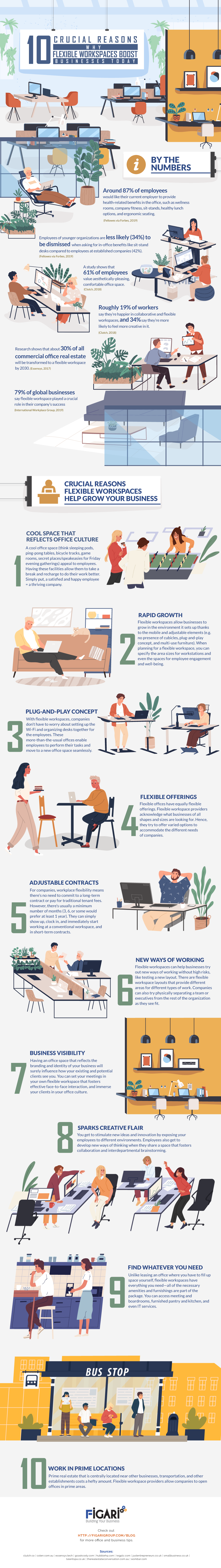 10 Crucial Reasons Why Flexible Workspaces Boost Businesses Today